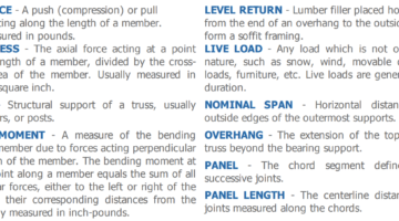 Glossary of Truss Terms