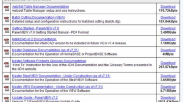 Master Software Products Glossary Documentation
