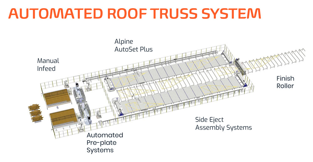 webinar Automated Roof Truss System